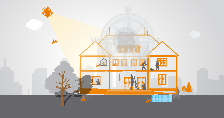 5 Vastu Shastra Points to Keep in Mind While Constructing a House ...