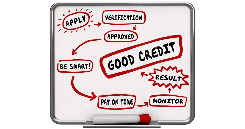 All you need to Know about Credit Appraisal Process