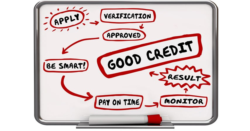 Assumptions that can Badly Affect Your Credit Score