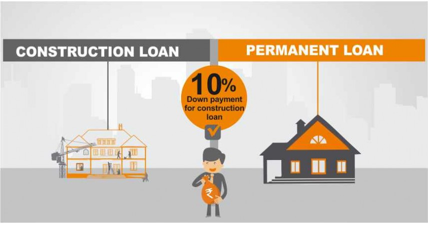 Which type of construction loan are you looking for for Building a house loan options